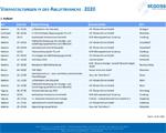 Veranstaltungen in der Abluftbranche 2020